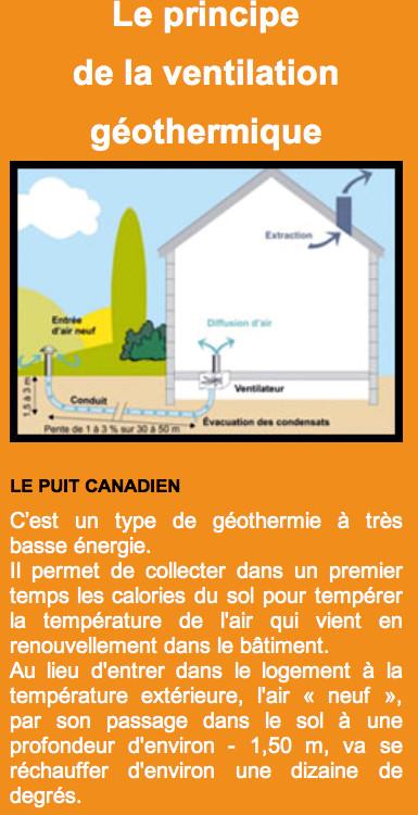 Geothermal for Qu est ce qu un puit canadien